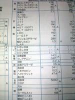 Kenshin_data