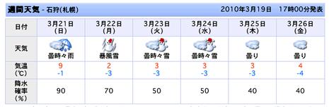 Weather_w